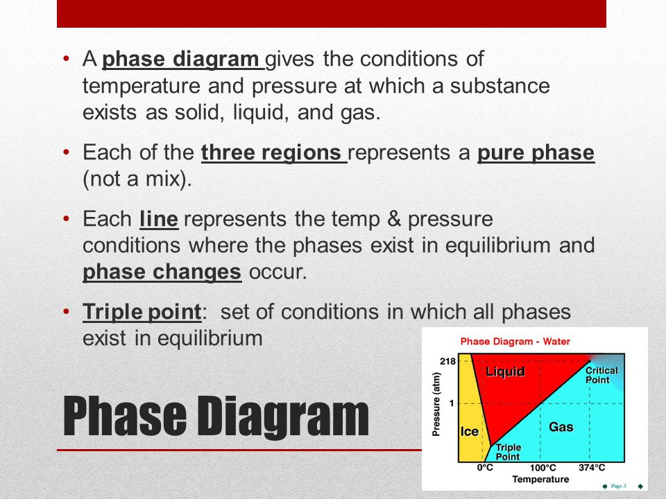A phase diagram gives the conditions of temperature and pressure at which a substance exists as solid, liquid, and gas.