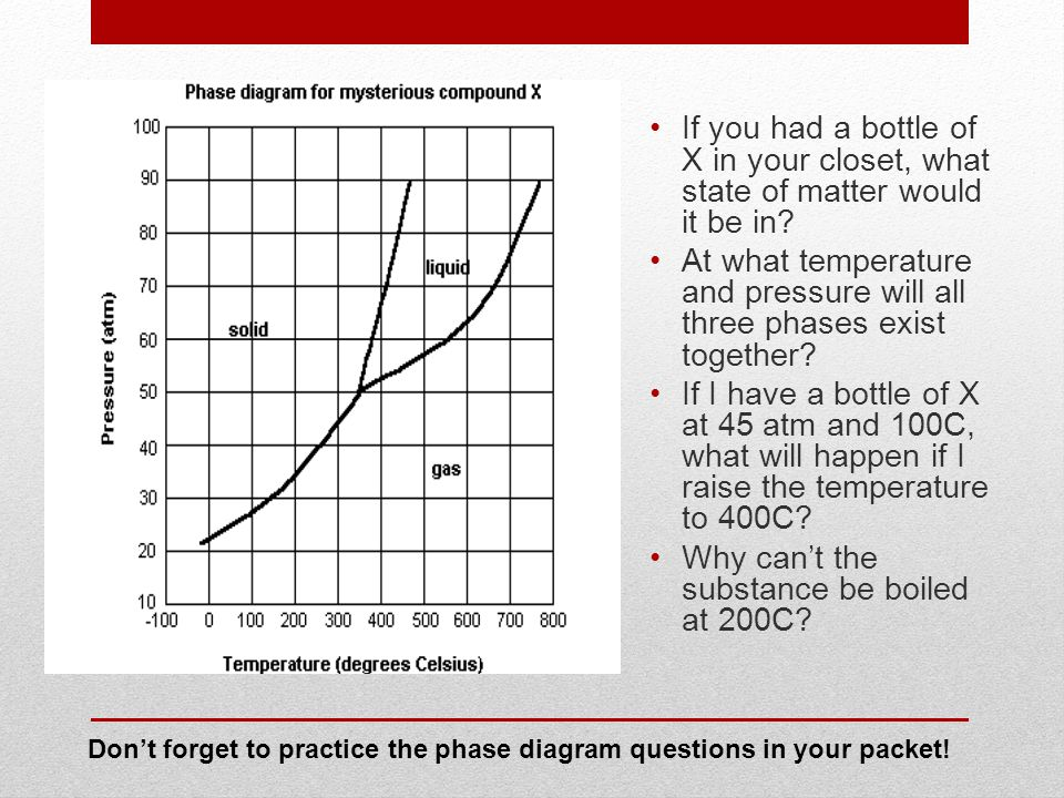 Don't forget to practice the phase diagram questions in your packet!