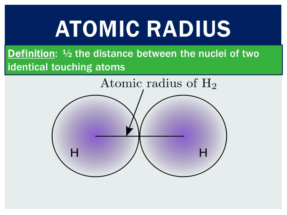 Atomic radius Definition: ½ the distance between the nuclei of two identical touching atoms