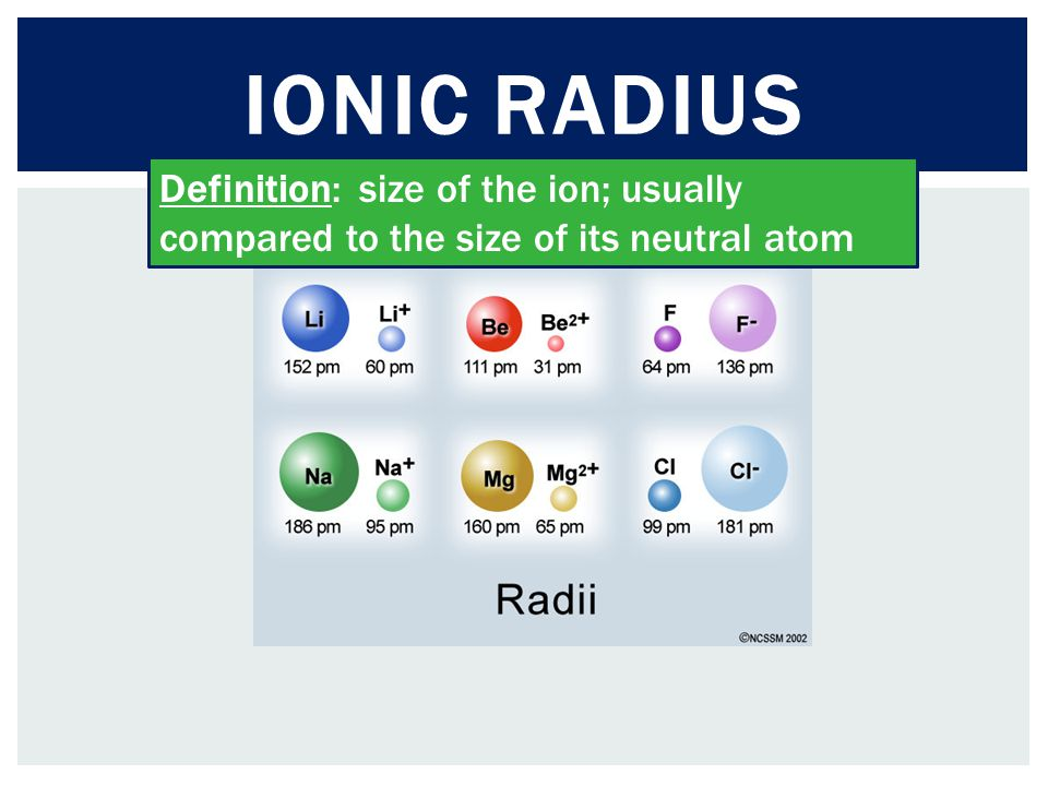 ionic radius Definition: size of the ion; usually compared to the size of its neutral atom