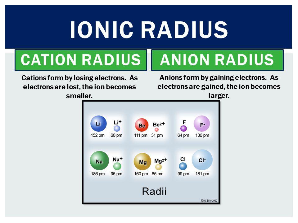 ionic radius CATION RADIUS ANION RADIUS