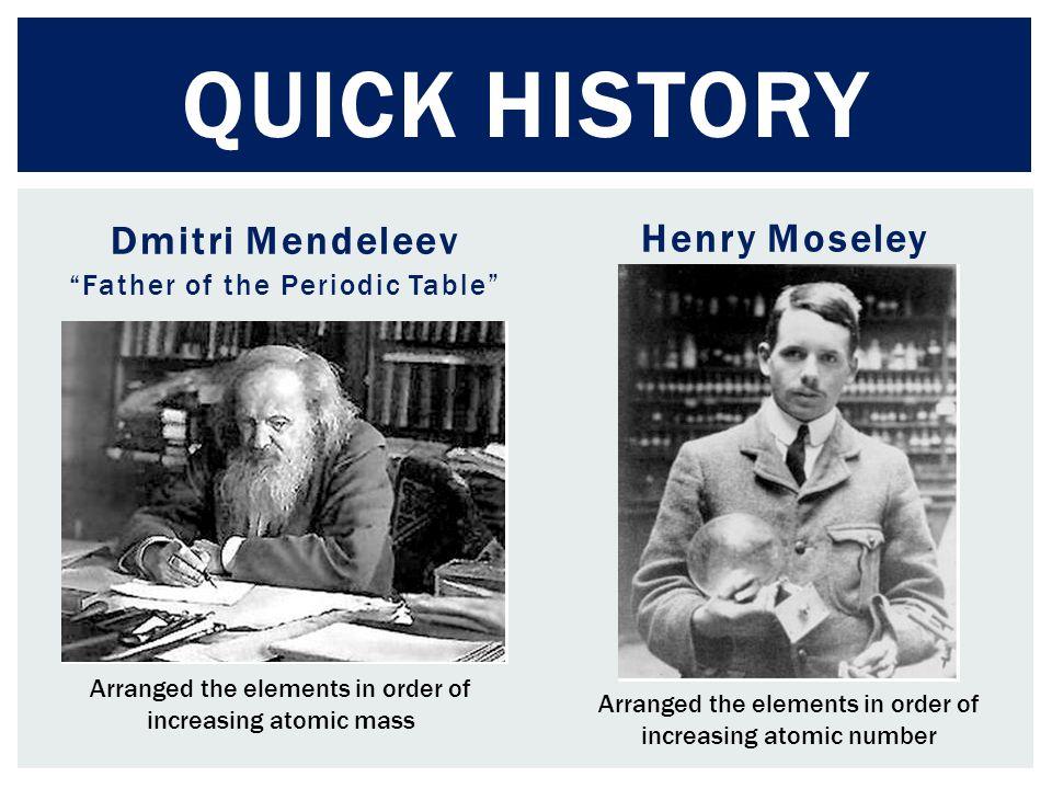 Quick History Henry Moseley Dmitri Mendeleev