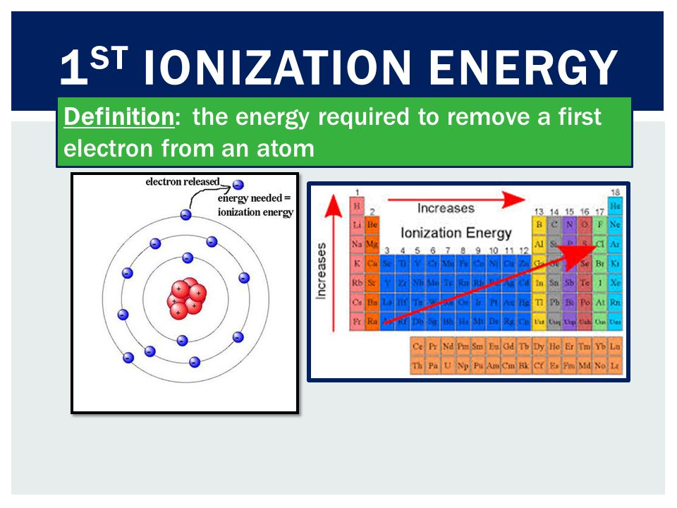 1st Ionization Energy Definition: the energy required to remove a first electron from an atom