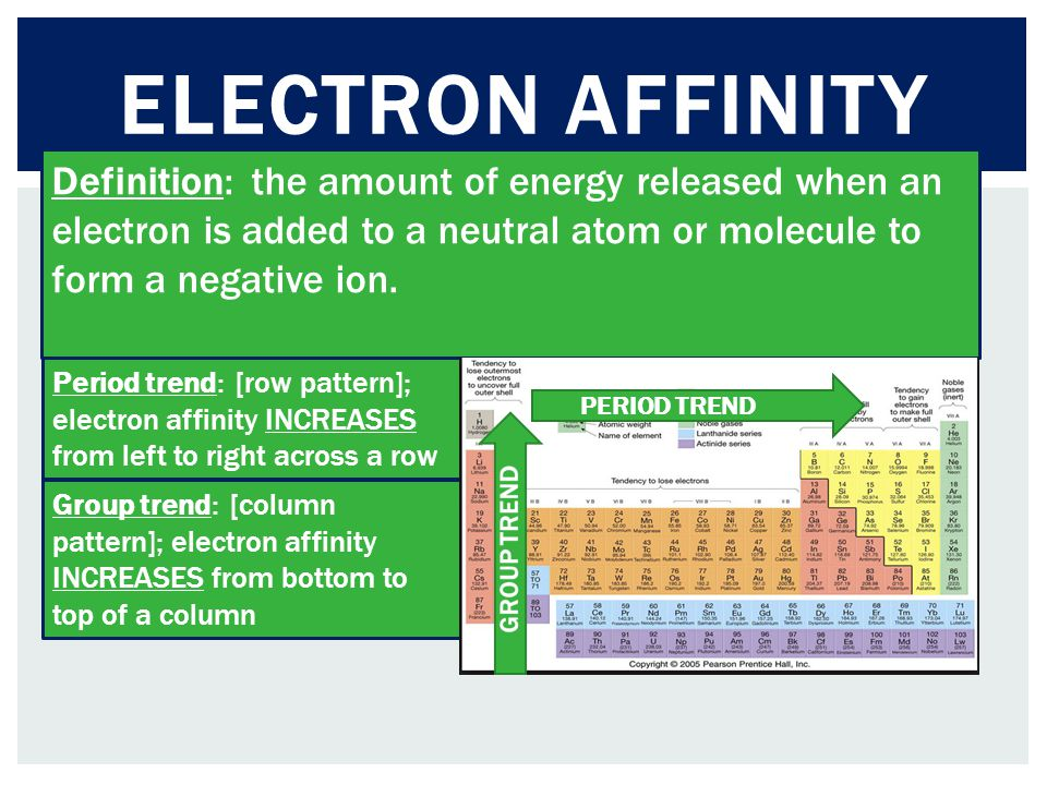 Electron Affinity Definition: the amount of energy released when an electron is added to a neutral atom or molecule to form a negative ion.