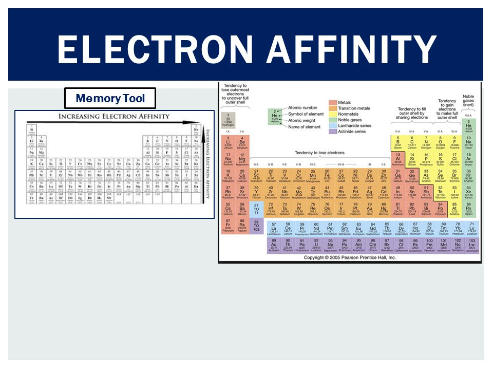 Electron Affinity Memory Tool