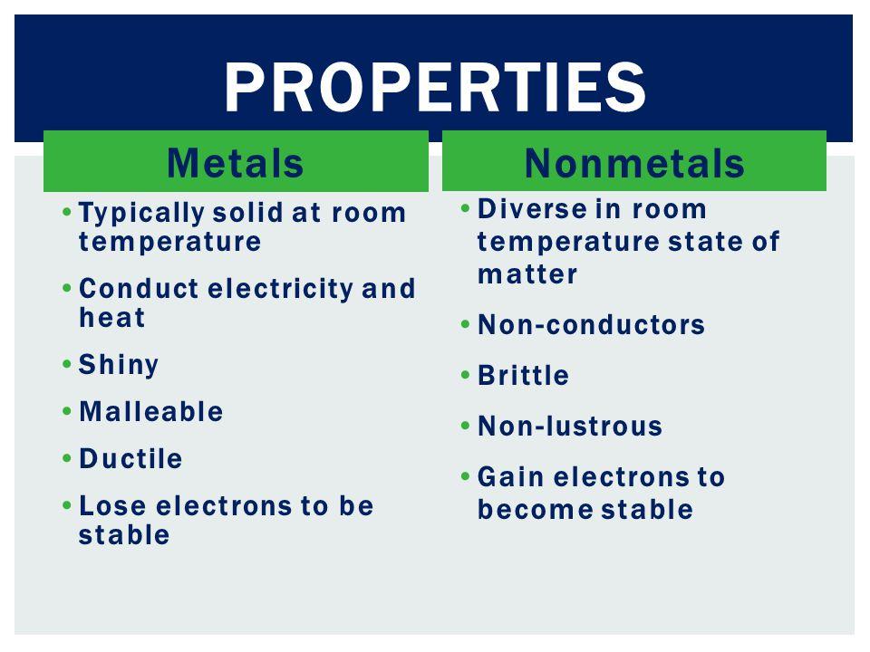 Properties Metals Nonmetals