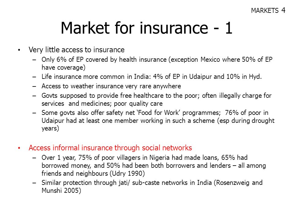 Market for insurance - 1 Very little access to insurance
