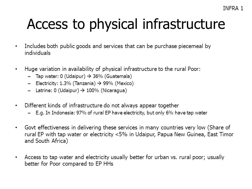Access to physical infrastructure