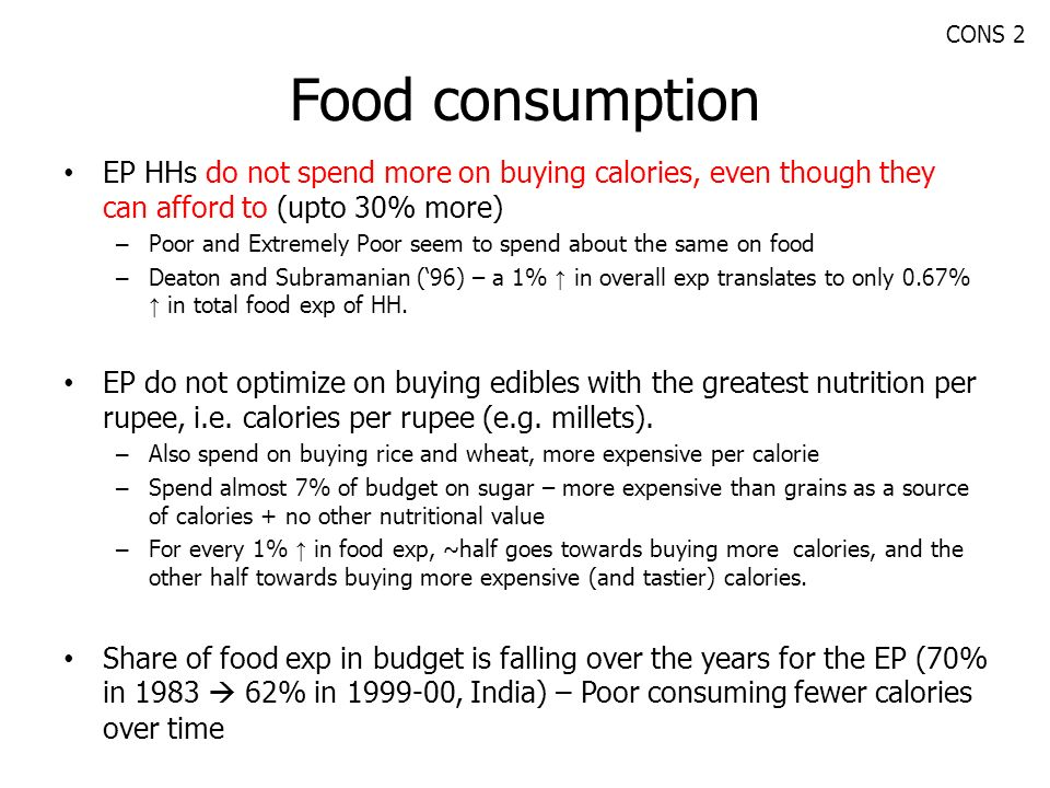 CONS 2 Food consumption. EP HHs do not spend more on buying calories, even though they can afford to (upto 30% more)