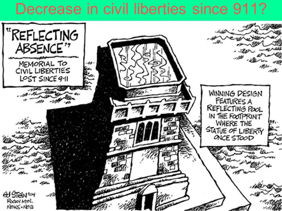 Decrease in civil liberties since 911