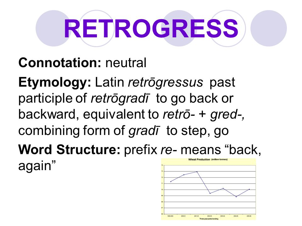 RETROGRESS Connotation: neutral