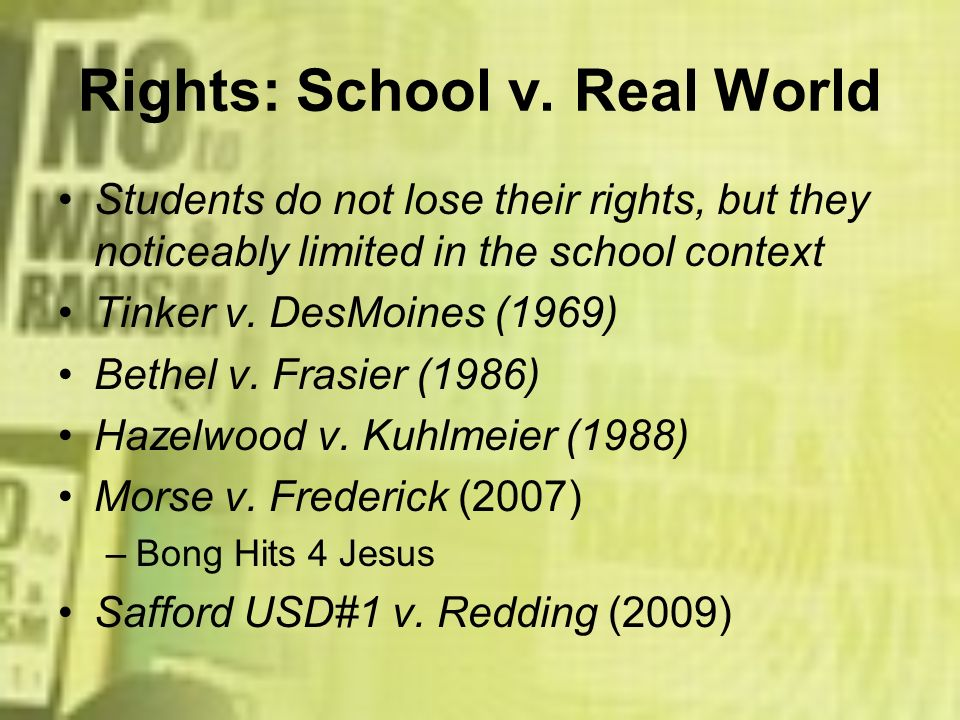 Rights: School v. Real World