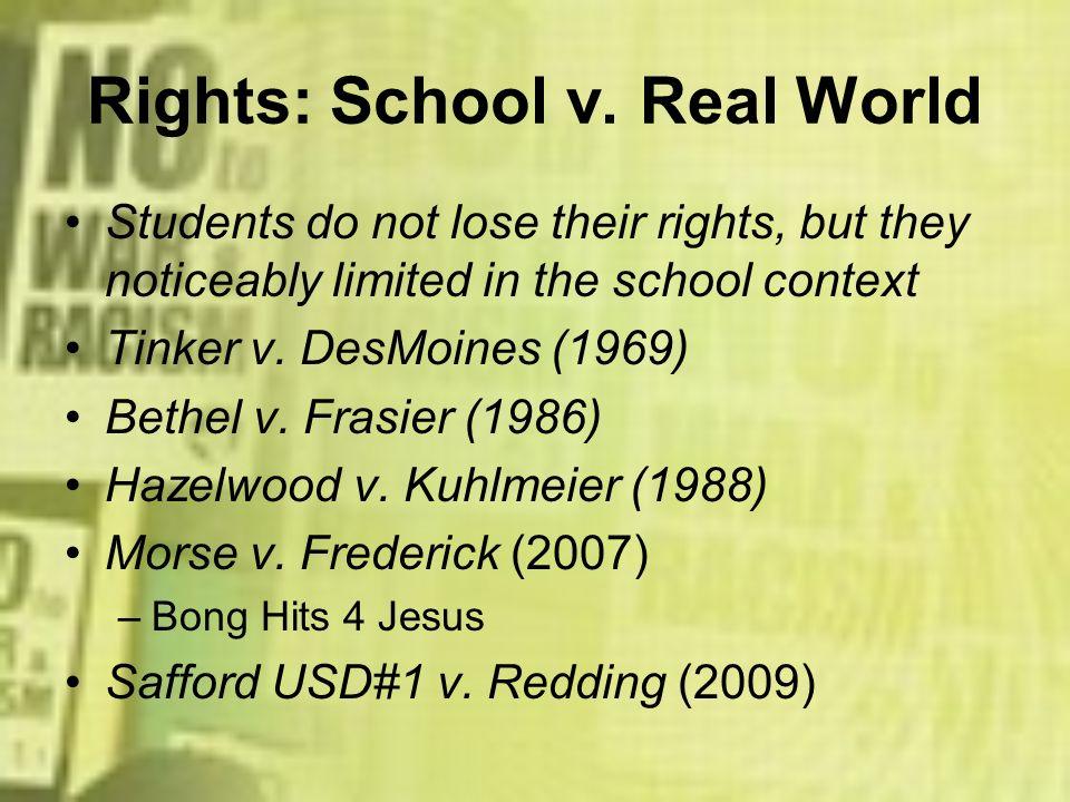 Rights: School v. Real World