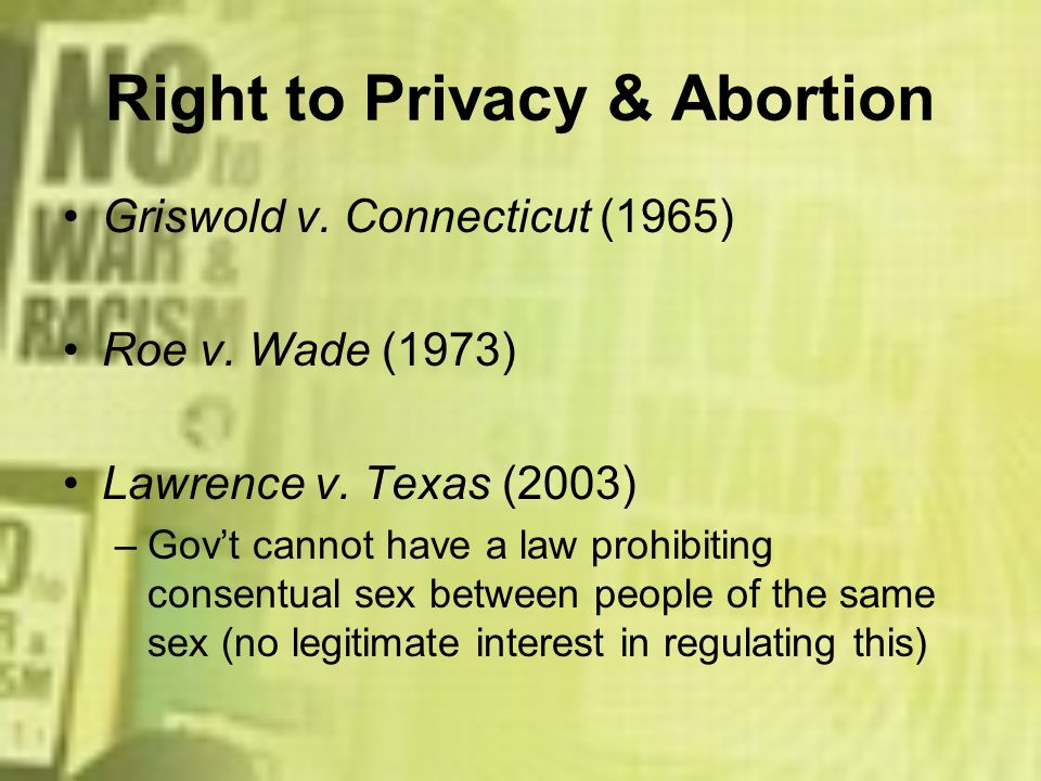 Right to Privacy & Abortion