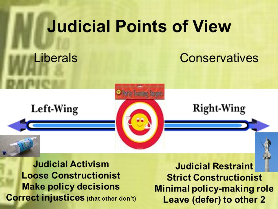 Judicial Points of View