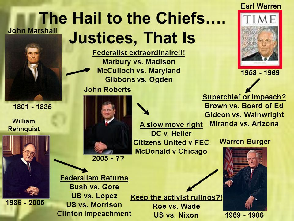 The Hail to the Chiefs…. Justices, That Is