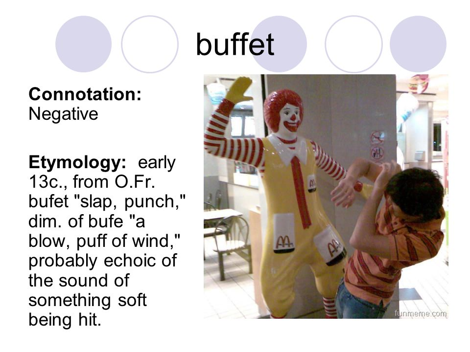 buffet Connotation: Negative