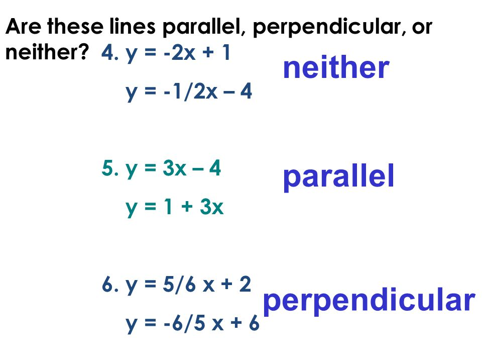 Are these lines parallel, perpendicular, or neither