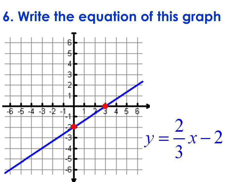 6. Write the equation of this graph