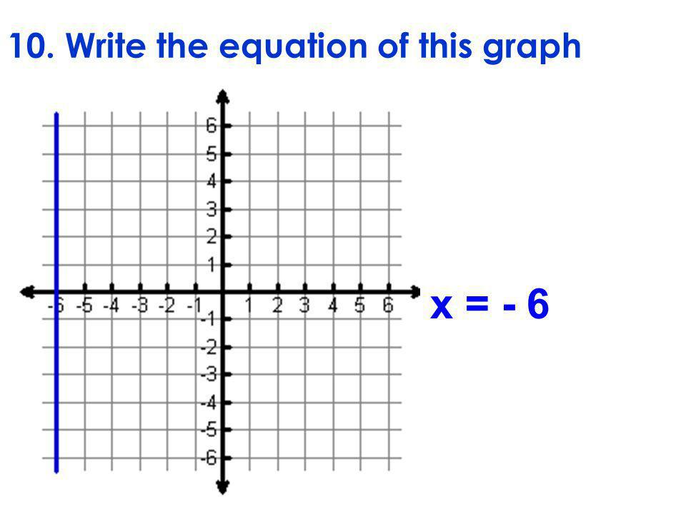 10. Write the equation of this graph