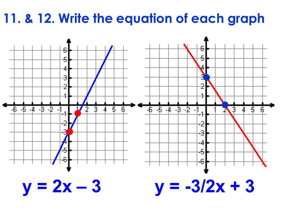 11. & 12. Write the equation of each graph