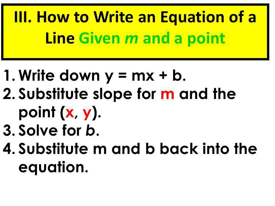 Find the Equation of a Line Given That You Know a Point on the Line And Its Slope