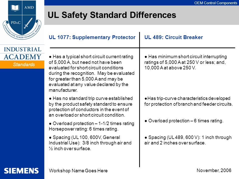 UL Safety Standard Differences