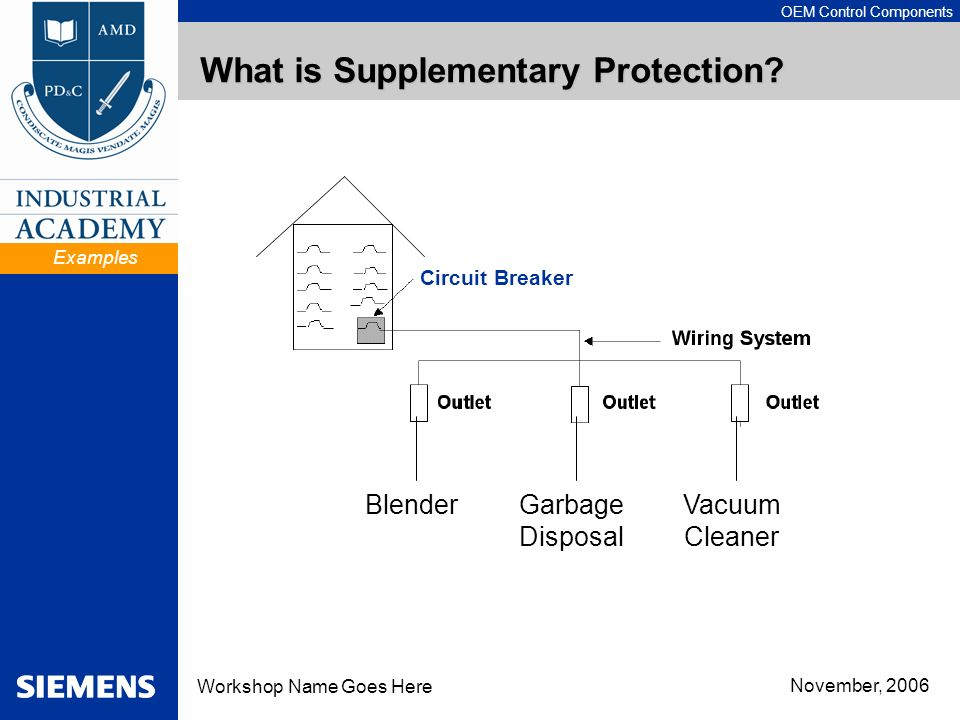 What is Supplementary Protection