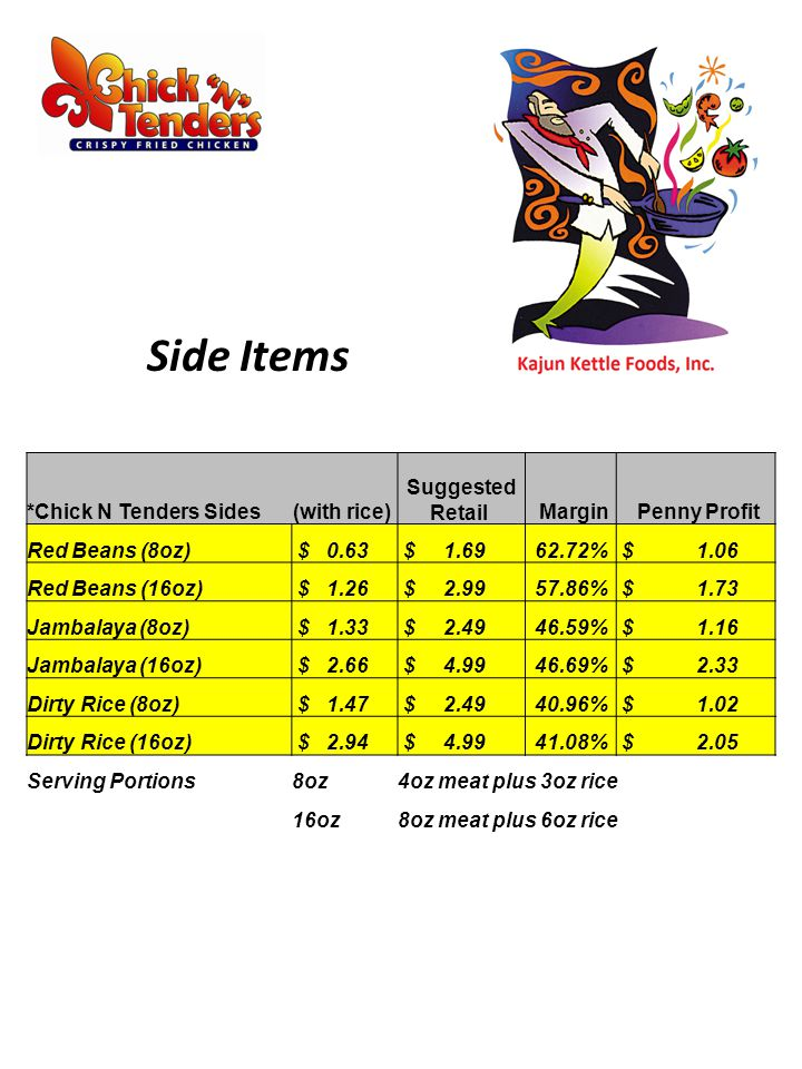 Side Items *Chick N Tenders Sides (with rice) Suggested Retail Margin