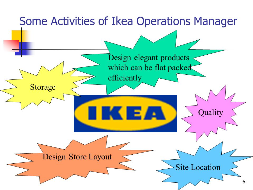 Some Activities of Ikea Operations Manager