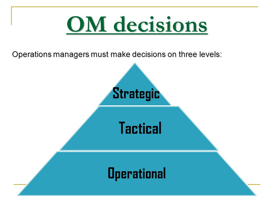 OM decisions Operations managers must make decisions on three levels: