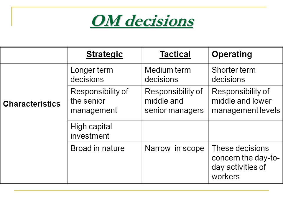 OM decisions Strategic Tactical Operating Characteristics