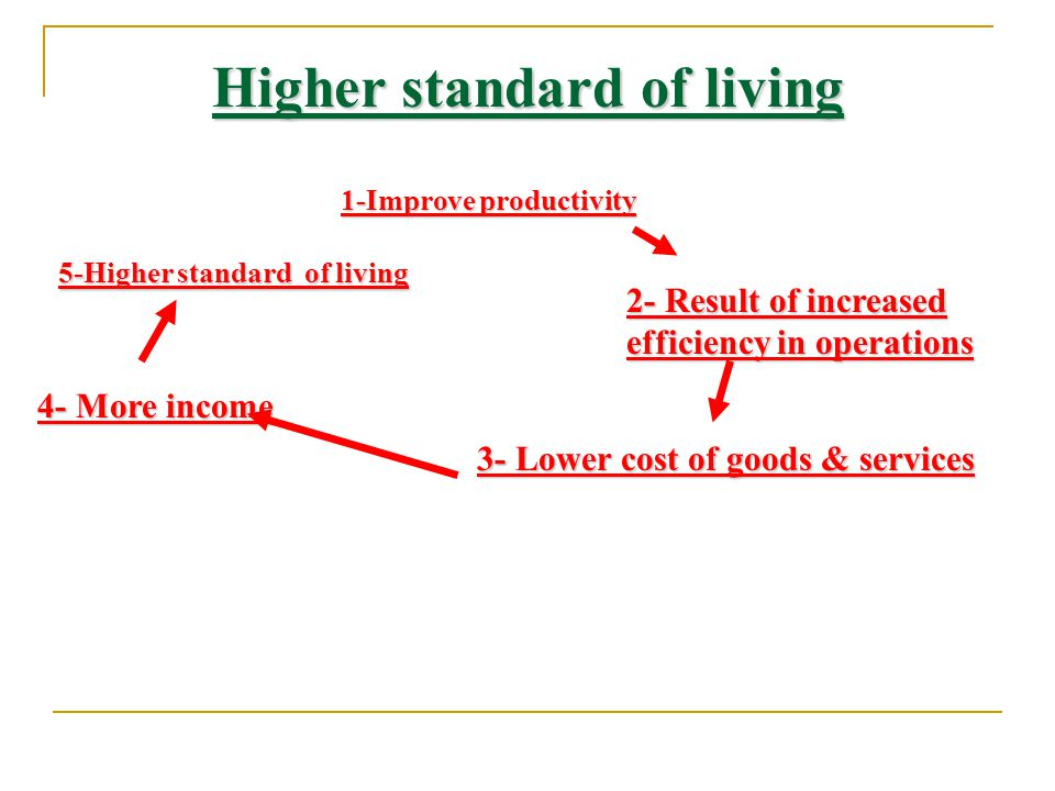 Higher standard of living 1-Improve productivity