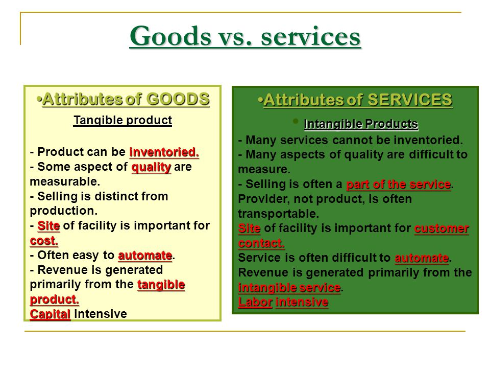 Attributes of SERVICES