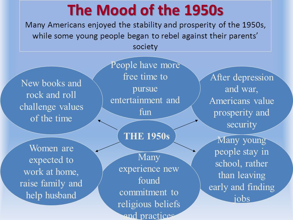 The Mood of the 1950s Many Americans enjoyed the stability and prosperity of the 1950s, while some young people began to rebel against their parents' society