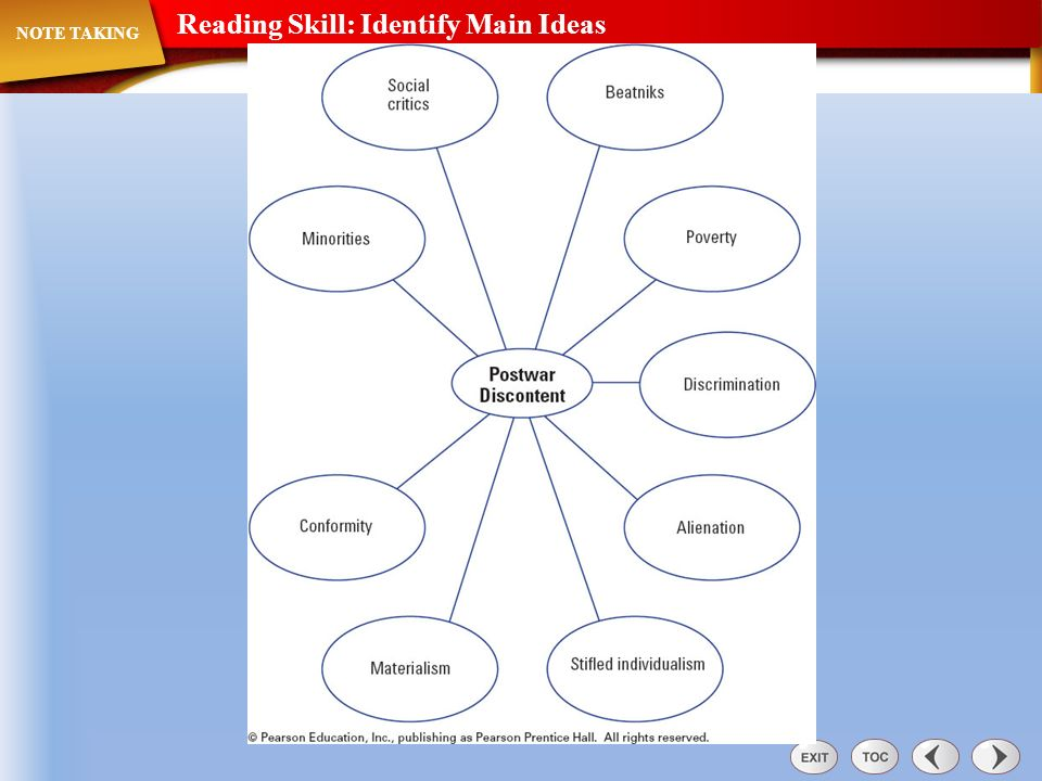 Reading Skill: Identify Main Ideas