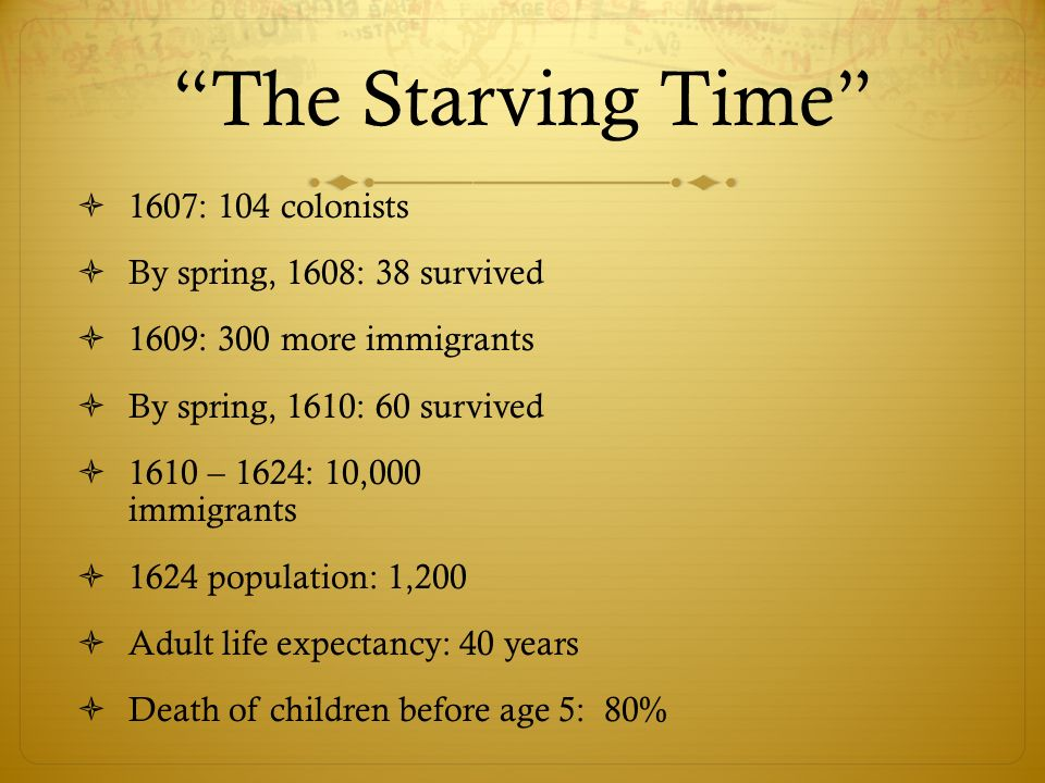 The Starving Time 1607: 104 colonists By spring, 1608: 38 survived