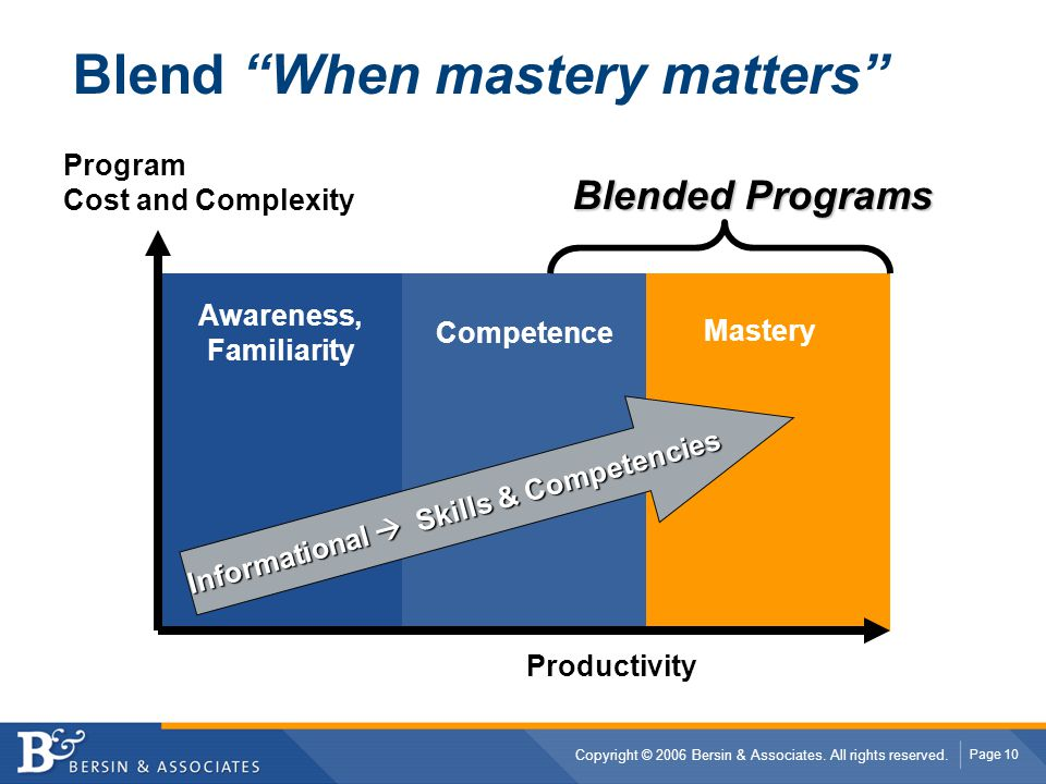 Blend When mastery matters