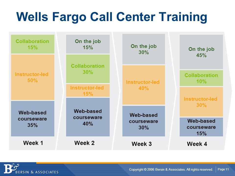 Wells Fargo Call Center Training