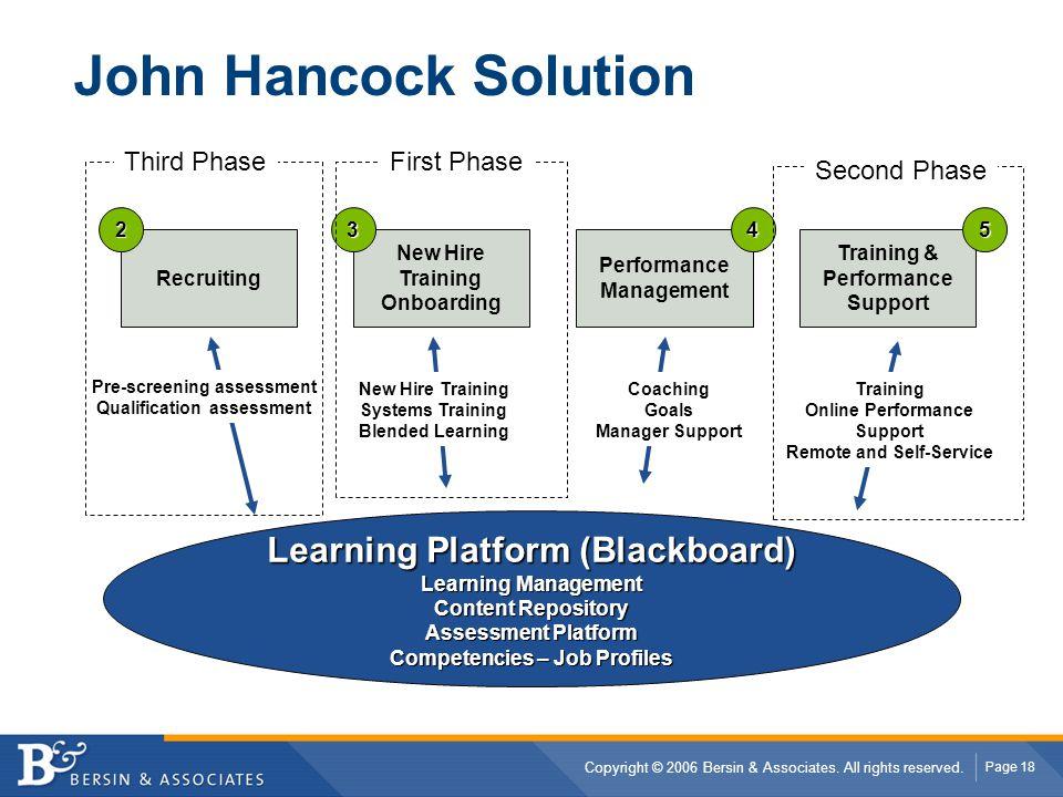 John Hancock Solution Learning Platform (Blackboard) Third Phase