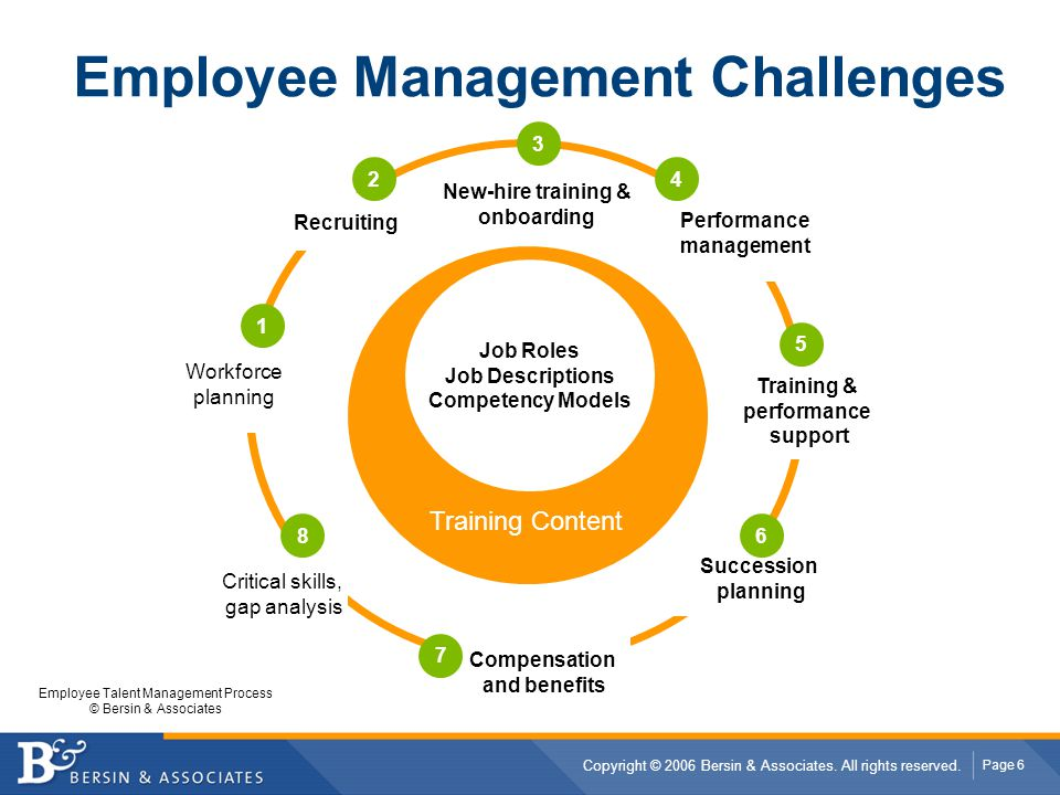 Employee Management Challenges