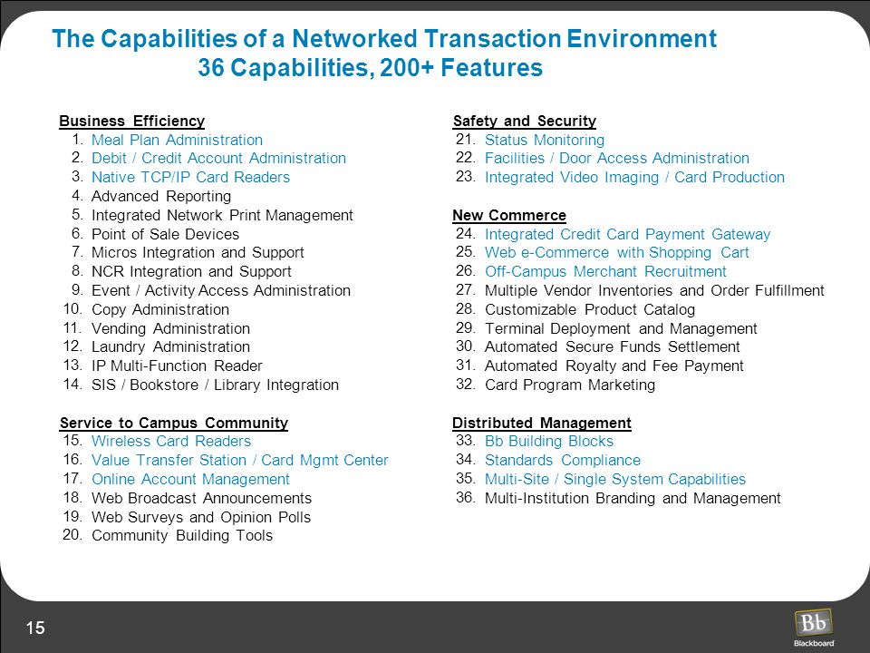 The Capabilities of a Networked Transaction Environment 36 Capabilities, 200+ Features