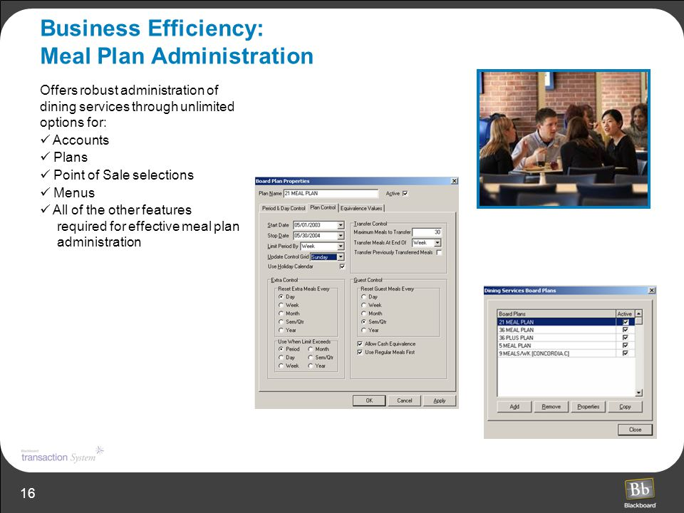 Business Efficiency: Meal Plan Administration