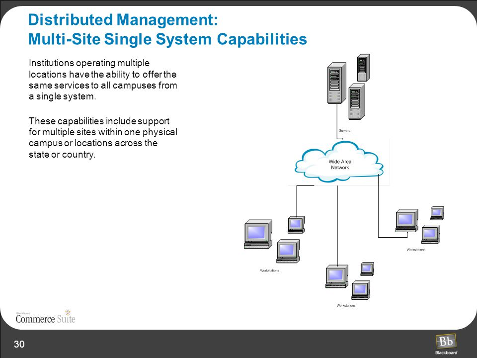 Distributed Management: Multi-Site Single System Capabilities