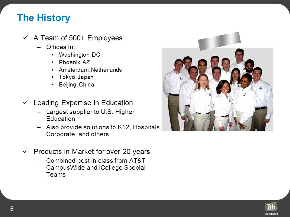 The History A Team of 500+ Employees Leading Expertise in Education