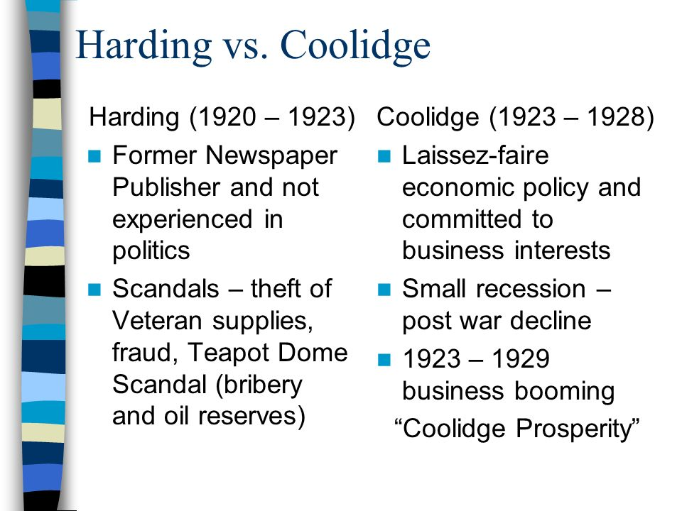 Coolidge Prosperity