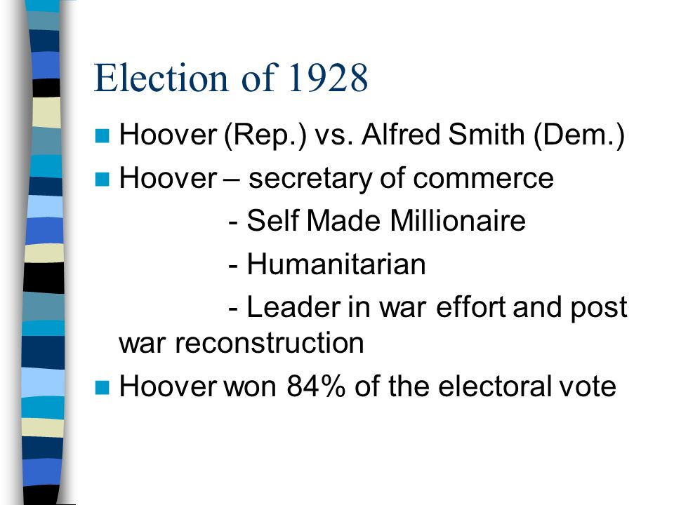 Election of 1928 Hoover (Rep.) vs. Alfred Smith (Dem.)