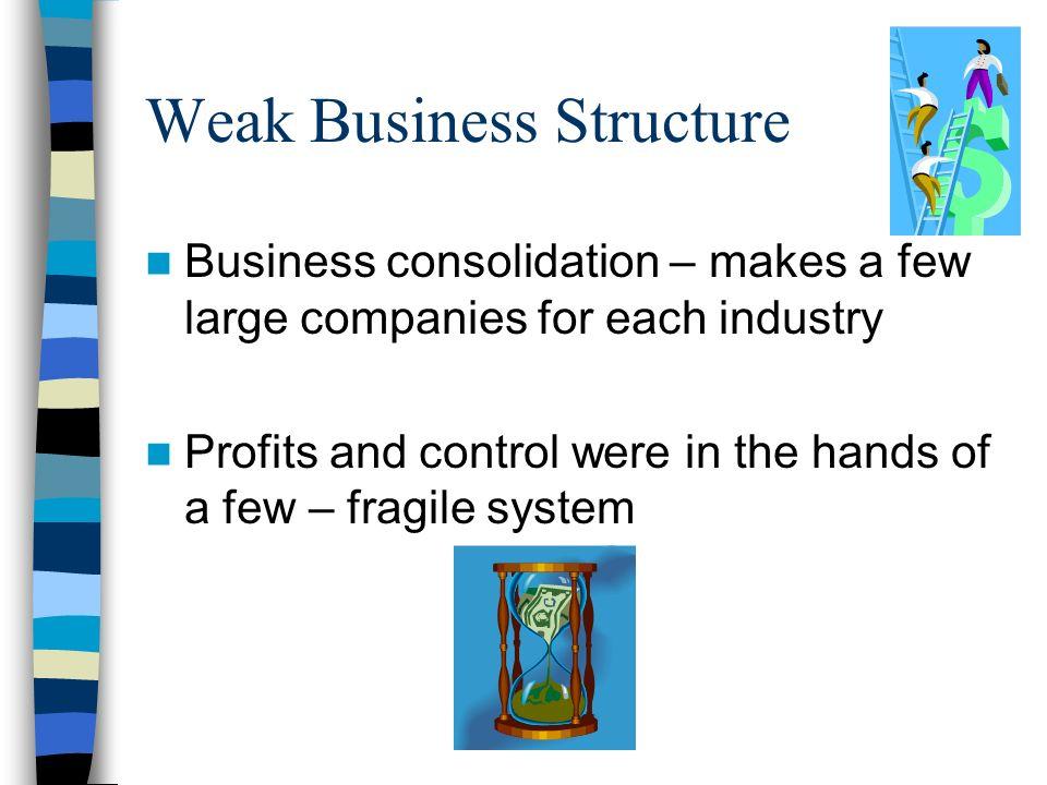 Weak Business Structure