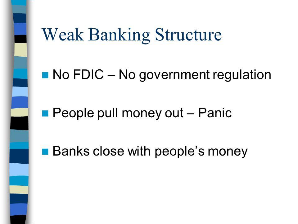 Weak Banking Structure