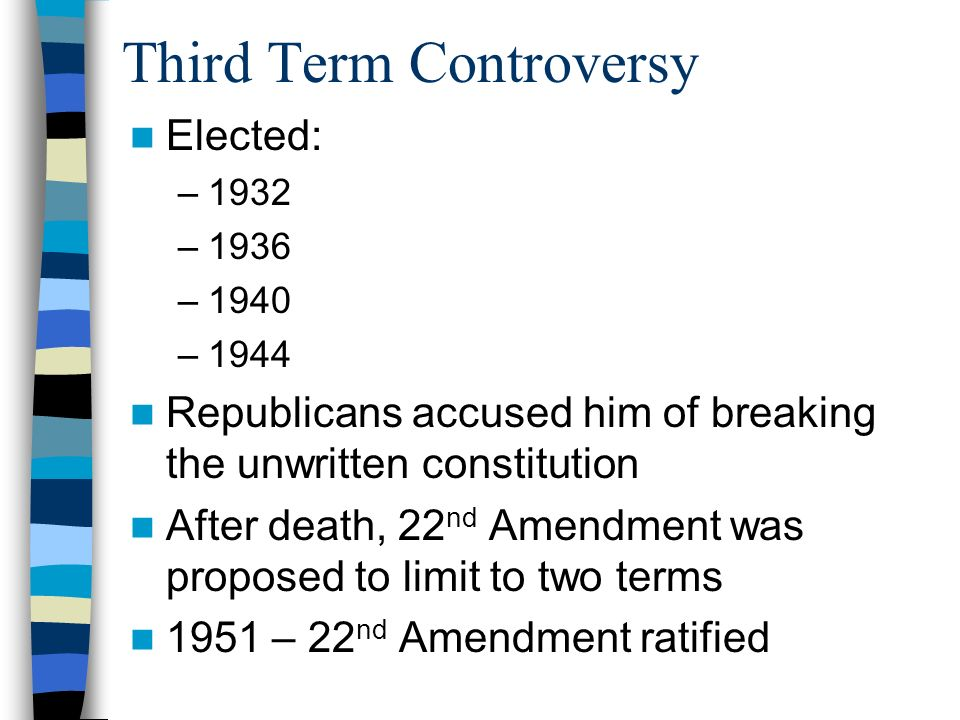Third Term Controversy